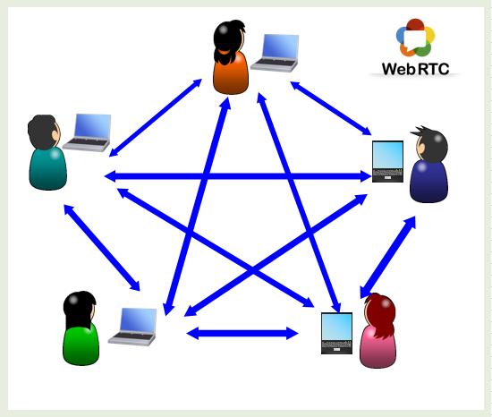 webrtc_4-2