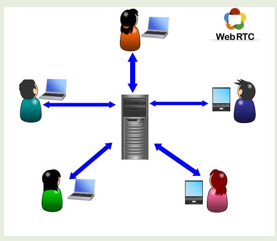 webrtc_4-3